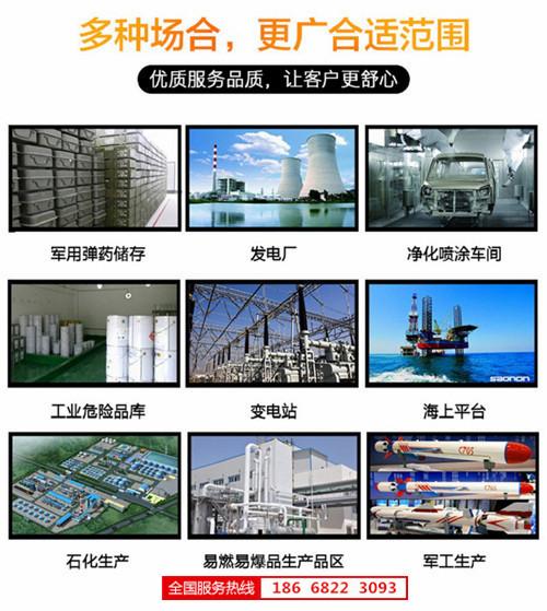 医药厂防爆空调机banner图
