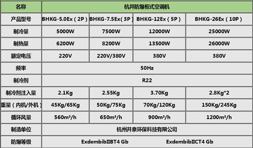 柜式防爆空调机参数表